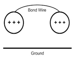 Bond Wire Example